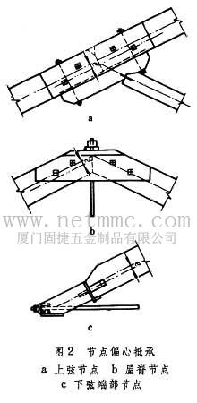 产品介绍 木结构景观生态别墅  钢木屋架常用的跨度为12~24米,节间长
